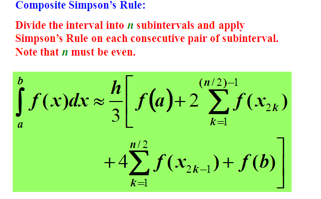 Composite Numerical Integration,Riemann Sum,composite trapezoidal rule,composite Simpson rule,