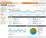 4 simple ways to enhance your internet site using google Analytics