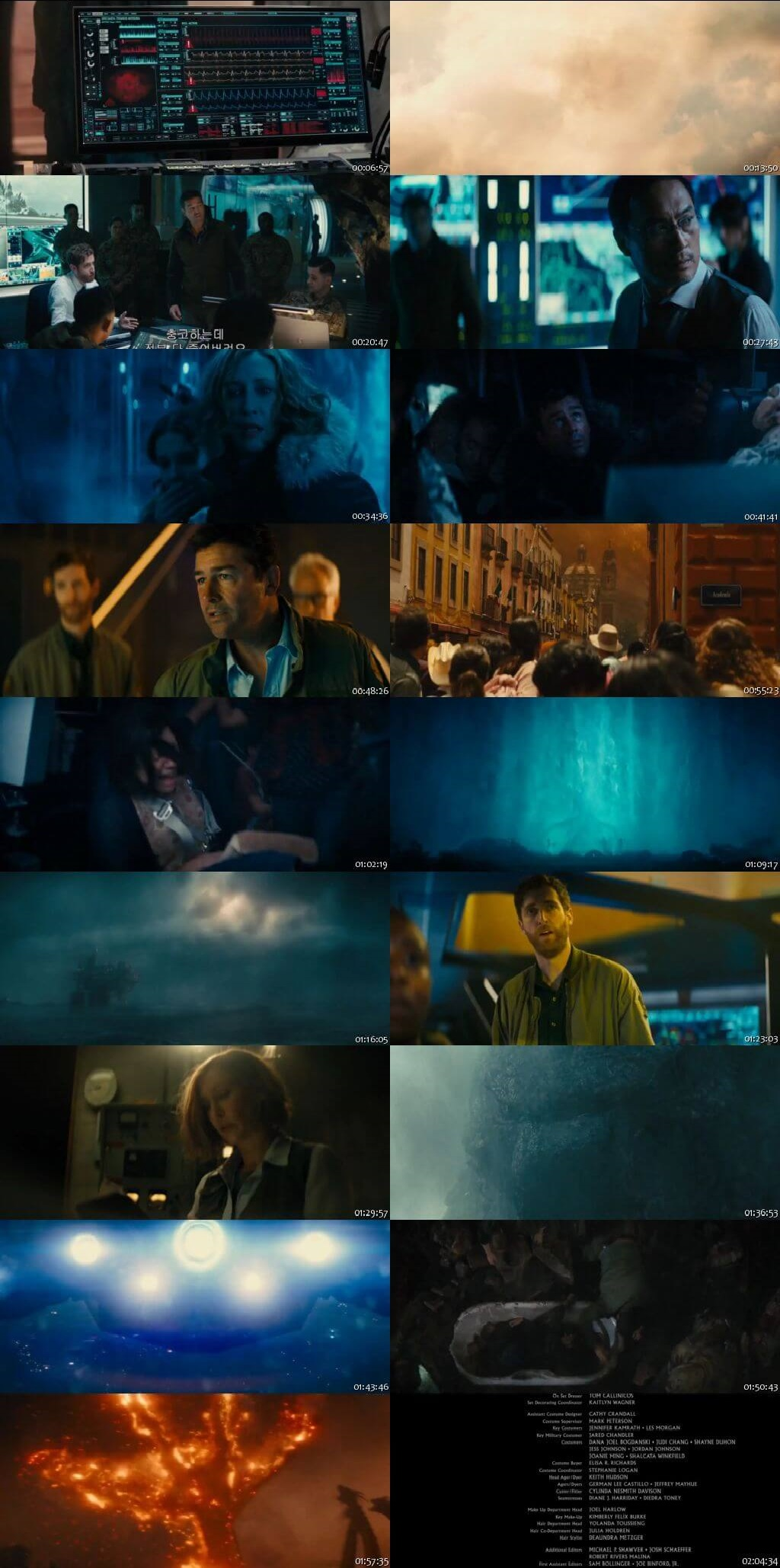 Screen Shot Of Godzilla: King of the Monsters 2019 In Hindi English Dual Audio Bluray