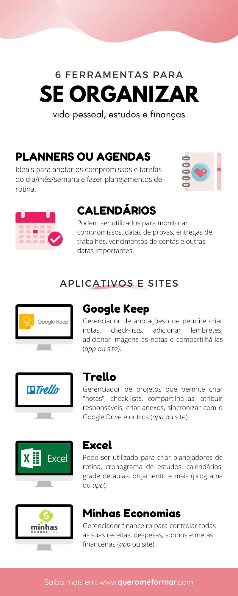 Infográfico Melhores Aplicativos e Ferramentas para Se Organizar em 2020 — Série Faça 2020 ser o Melhor Ano da Sua Vida
