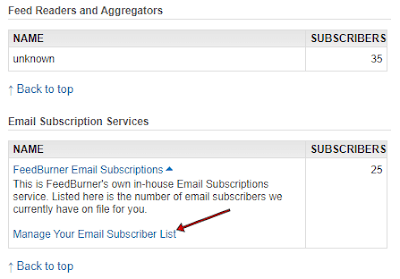 Feedburner Email Subscription Services
