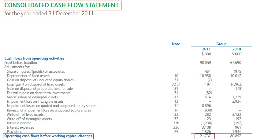 intrinsic value calculator excel template - discounted cash flow method calculator