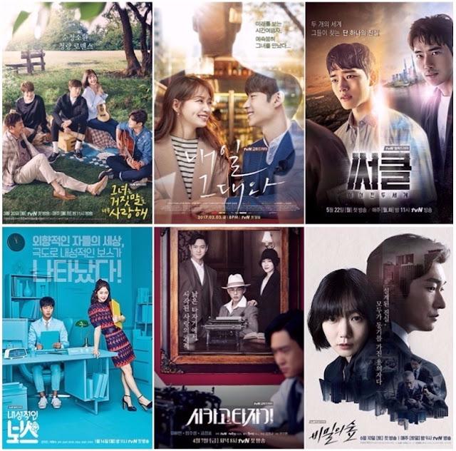 2017上半年-韓劇收視率