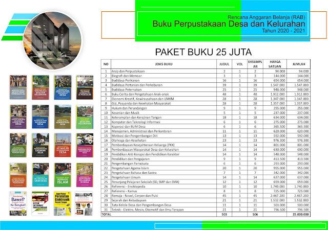 Paket Pengadaan Buku Perpustakaan Desa Anggaran 25 Juta