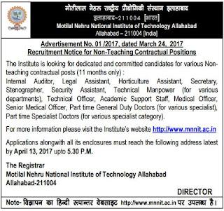 MNNIT Recruitment 2017