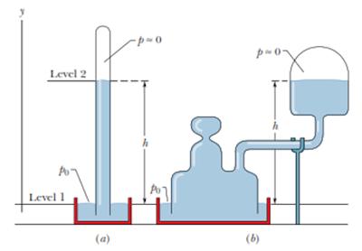 alat ukur tekanan barometer air raksa