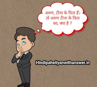 rapid mind hindi paheliyan with answer