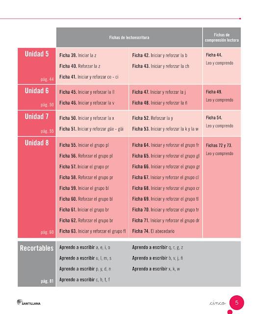 Cuaderno de Actividades Lenguaje y Comunicación
