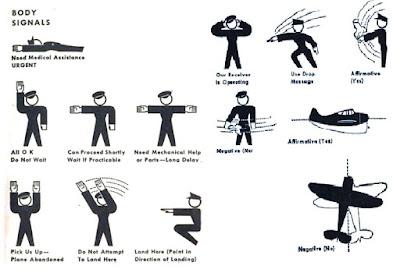 sinyal tubuh