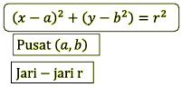 Contoh Soal Persamaan Lingkaran Kelas 11 SMA