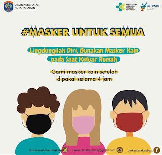 Lindungi Diri, Gunakan Masker Kain pada Saat Keluar Rumah - Tarakan Info