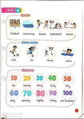 كلمات وقواعد اللغة الانجليزية كونكت 2 تانية ابتدائي ترم أول وثاني 2021