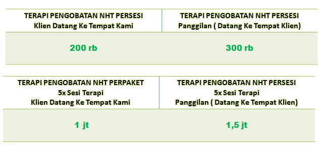 Biaya Terapi Pengobatan Alternatif Surabaya NHT