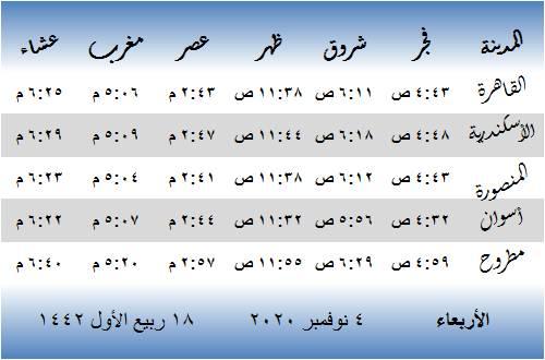 مواقيت الصلاة في مصر اليوم الأربعاء 4 نوفمبر 2020
