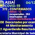 ASSAÍ - COVID-19 - CASOS MONITORADOS, 44 - AGUARDANDO RESULTADO, 21 - ATIVOS DOMICILIARES, 06 E UM PACIENTE INTERNADO