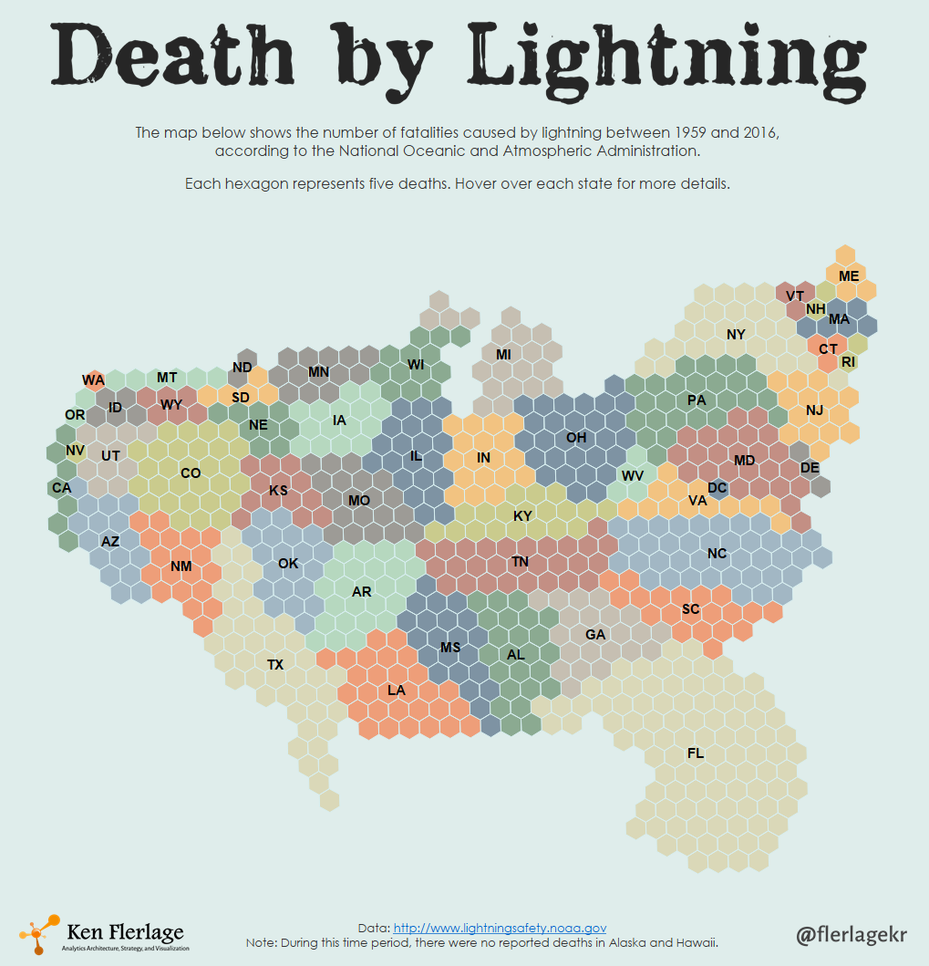 Workbook: Death by Lightning