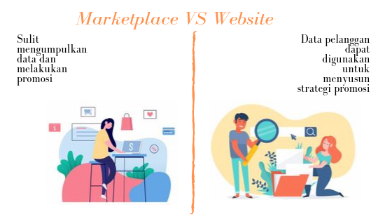 marketplace versus website