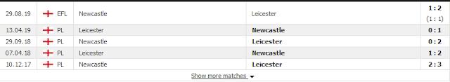 Tìm hiểu kèo Leicester vs Newcastle, 22h30 ngày 29/9 - Ngoại Hạng Anh Leicester2