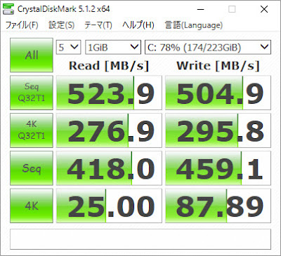 GTX1070のベンチマークテスト