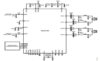stereo-application-circuit-schematic-of-the-adau1592
