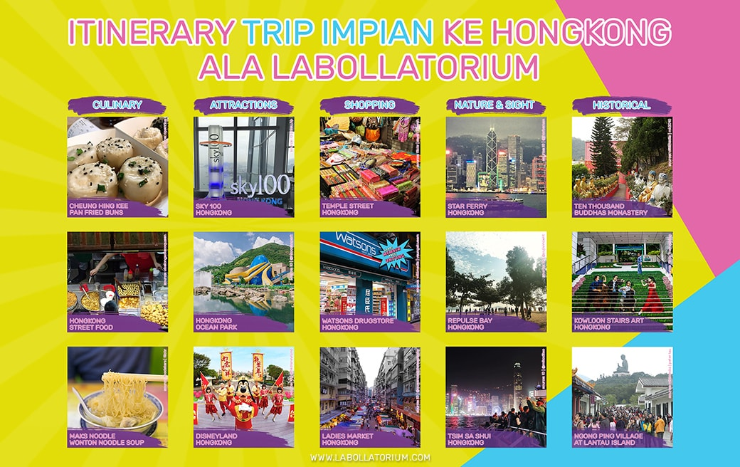 5 hal ayng harus dipersiapkan sebelum liburan ke Hongkong bersama watsons one pass