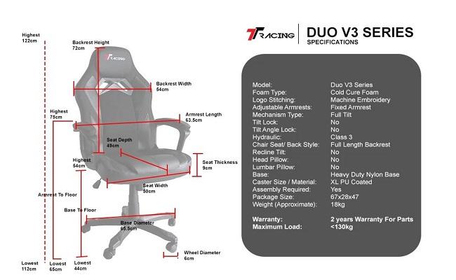 TTRacing Duo V3 Measurement