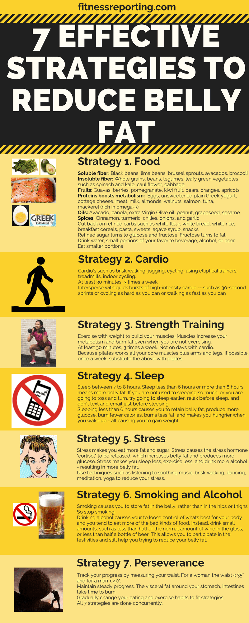7 Effective Strategies to Reduce Belly Fat #infographic