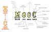 PLATFORM MOOC NASIONAL (INDONESIACETAR) UNTUK K21