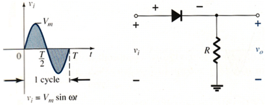 bahan presentasi dan laporan praktikum elektronika