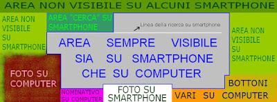 Copertina del diario Facebook - zone visibili da PC / Mac e da cellulare