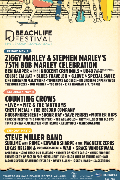 BeachLife Festival Returns To Nearby Redondo Beach This May 1-3!