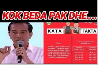 Biografi profil biodata Jokowi (Joko Widodo)