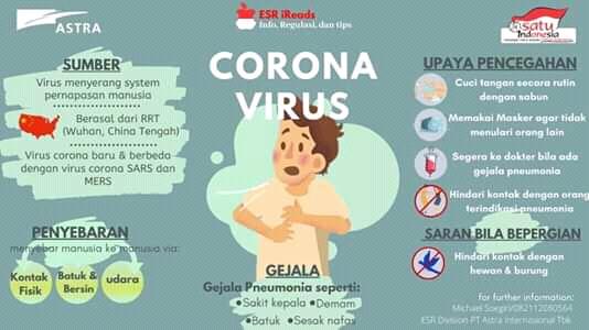 Waspada Virus Corona,Kenali Gejala Awal Dan Pencegahan