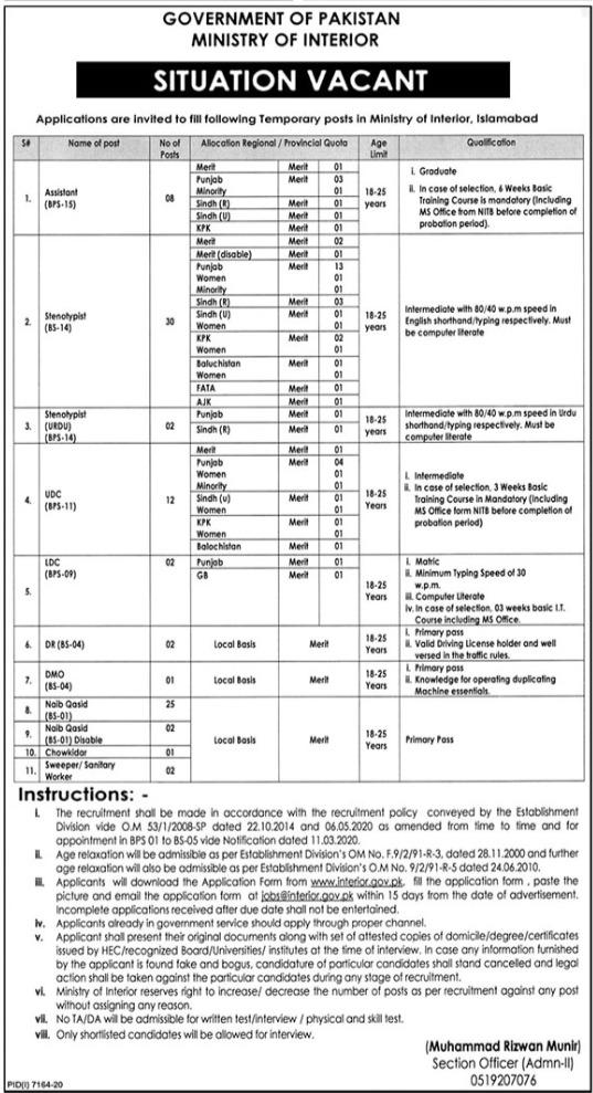 Ministry of Interior Govt of Pakistan Jobs 2021