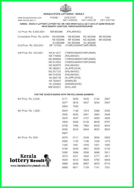 Kerala Lottery Result 08-11-2019 Nirmal NR-146 Lottery Result keralalotteryresult.net