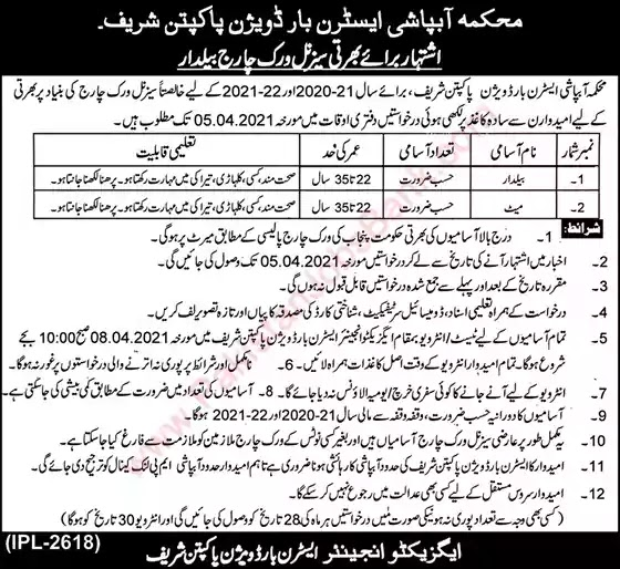 New Jobs in Pakistan Irrigation Department Pakpattan Jobs 2021