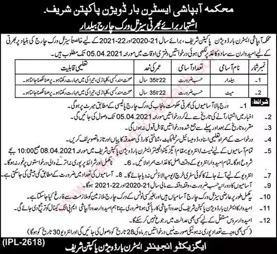 New Jobs in Pakistan Irrigation Department Pakpattan Jobs 2021