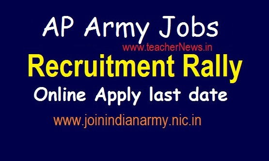 AP Indian Army Recruitment Rally (Kurnool) 2019, Apply for Open Rally (Soldier) @ joinindianarmy.nic.in