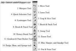 Tool-tool Dasar Photoshop