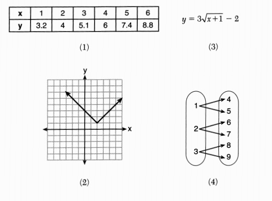 (x, why?): January 2019 Common Core Algebra 1 Regents