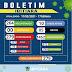 IBITIARA-BA: BOLETIM INFORMATIVO SOBRE O CORONAVÍRUS ( 17/02/2021)