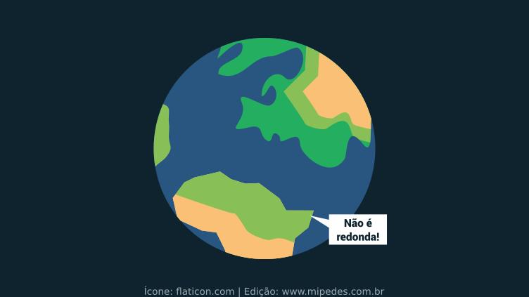 Sobre o formato da Terra