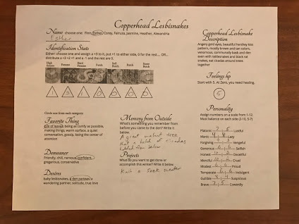 A sheet of paper titled Copperhead Lesbisnakes that includes various stats and details on the character in A Cozy Den.