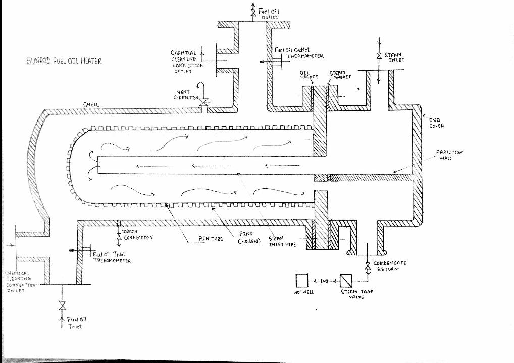FUEL OIL HEATER Oil Heater Schematic Diagram on