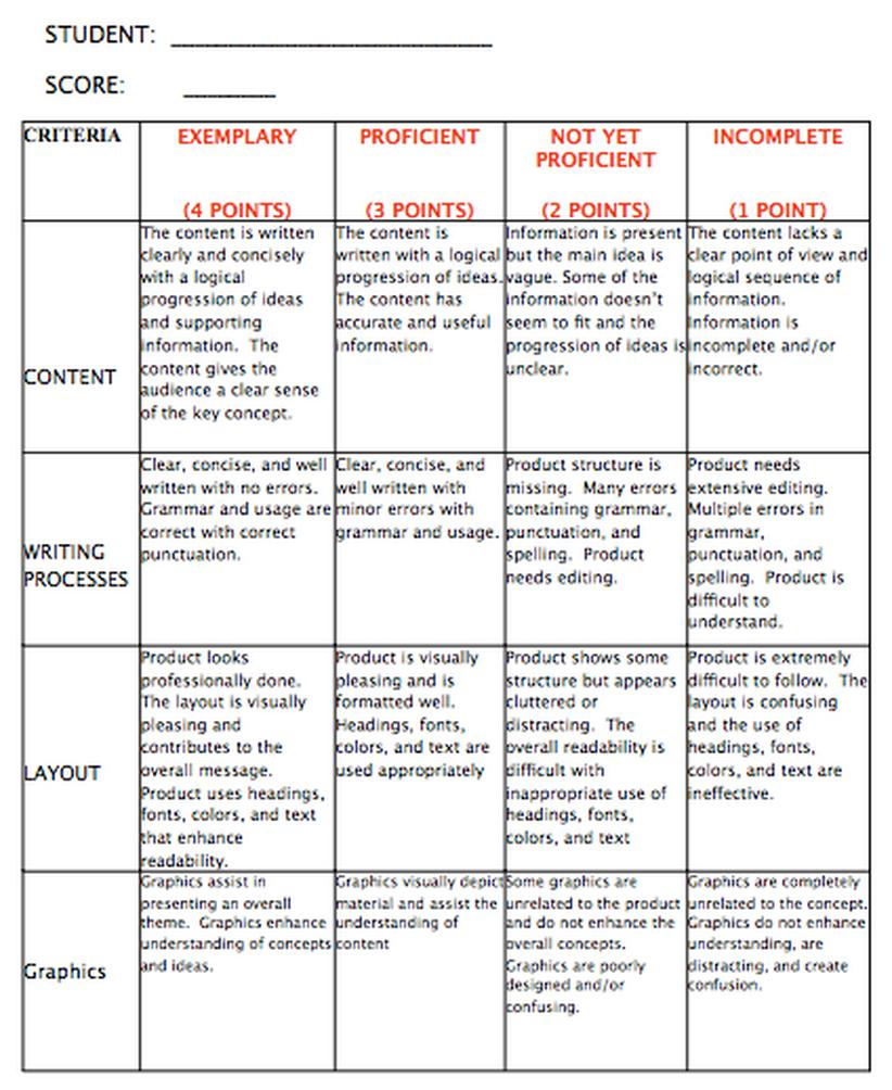 Aqa english literature coursework examples