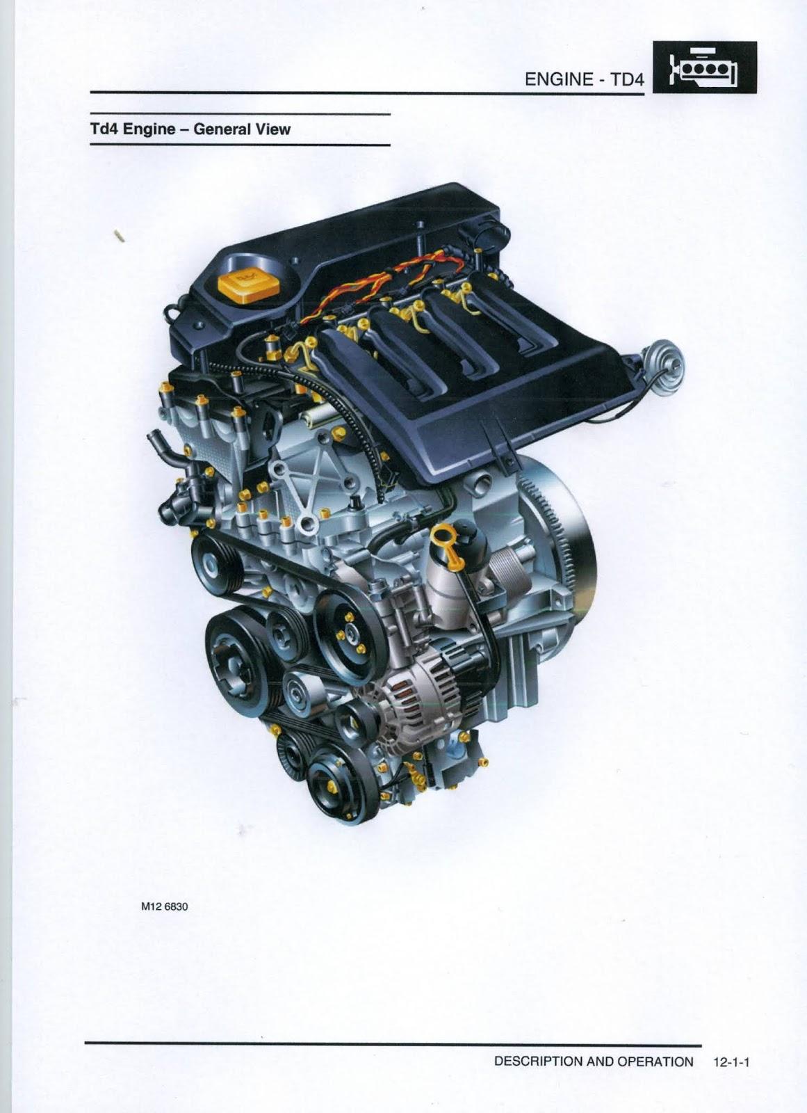 Freelander Engine Belt Diagram