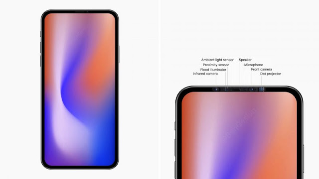 Inilah Bocoran Tampilan iPhone Tahun 2020