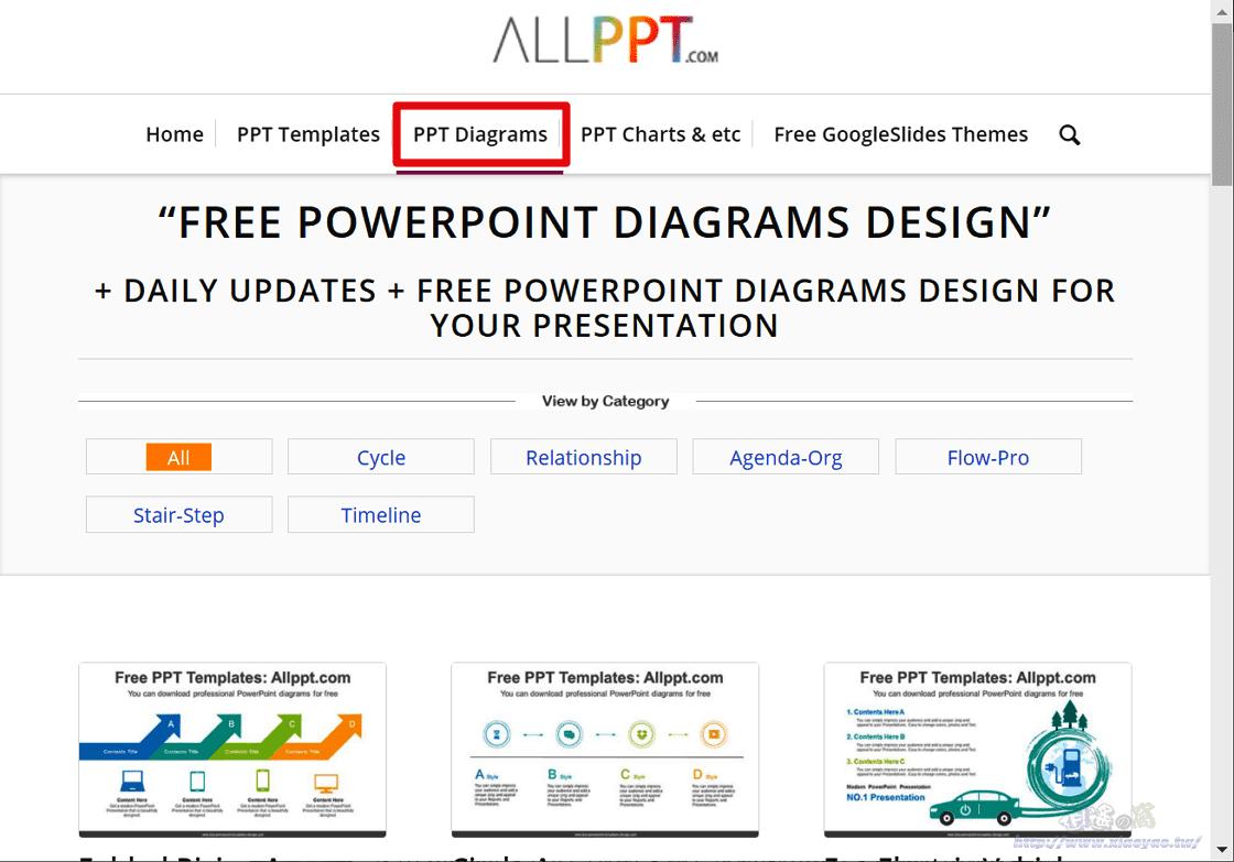 ALLPPT 免費下載 PowerPoint 範本