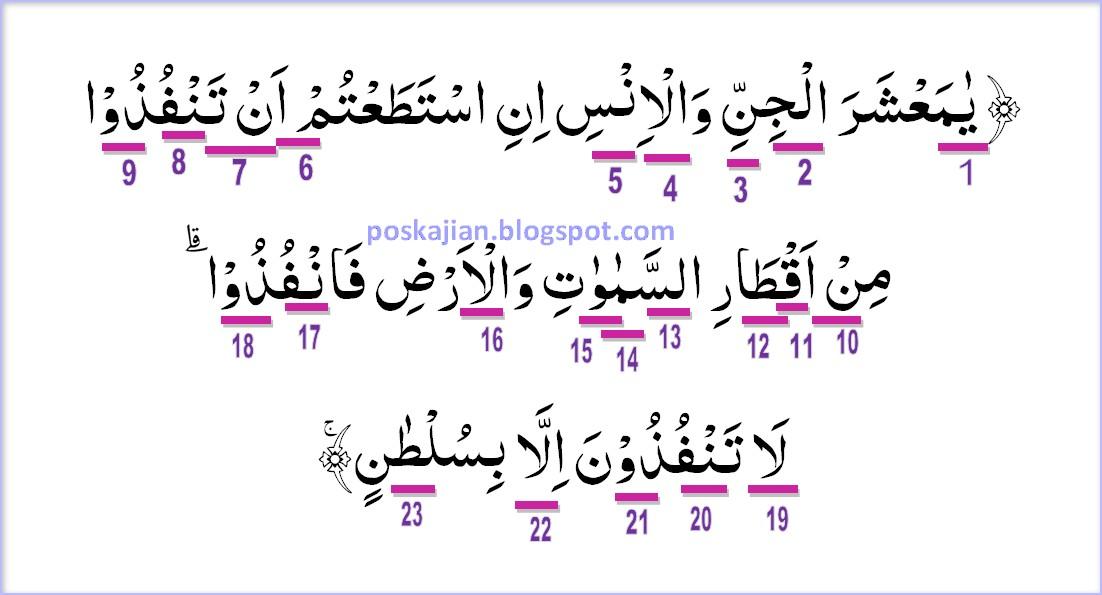 Hukum Tajwid Al Quran Surat Ar Rahman Ayat 33 Lengkap Dengan