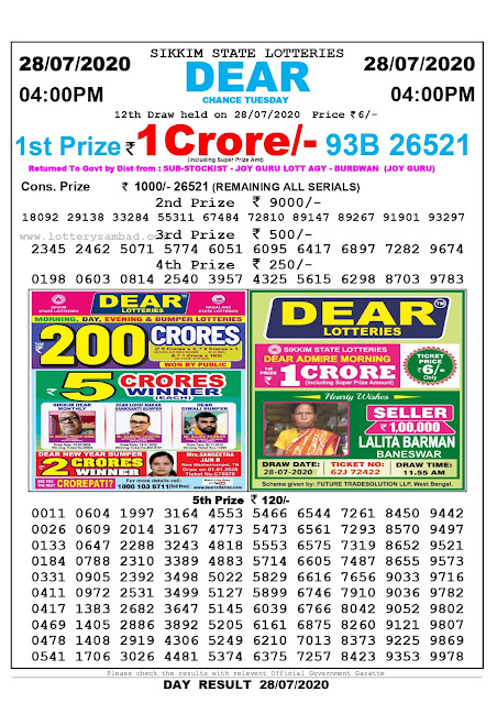 Sikkim State Lottery Sambad 28-07-2020 Today Result 4 PM